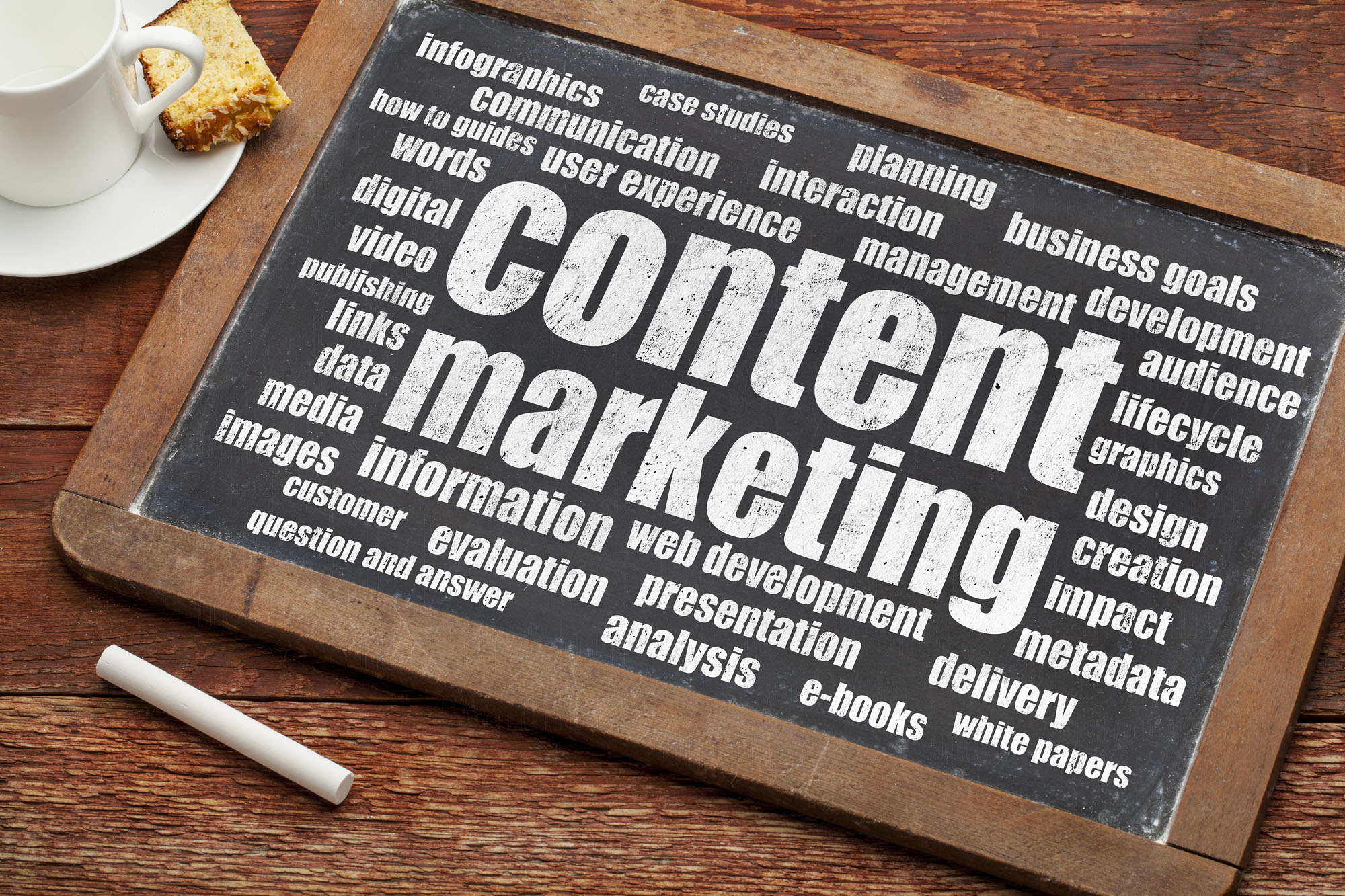 4 Benefits of Content Marketing