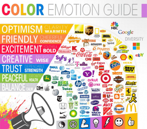 branding color guide evolve and co color psychology brand